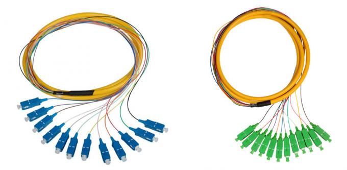 2.0mm 3.0mm Fiber Optic Pigtail Simplex , Duplex with ROHS Certificate